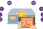 "Do Consumers See the ""Smart Home"" as Smart?"